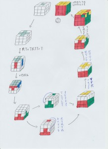 Solution rubik cube 001
